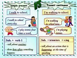 present simple vs present continuous worksheets about worrying