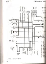 cub cadet lawn tractor wiring diagram tractor parts and wiring