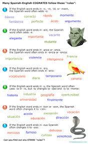 spanish to english cognates rules printable lesson free