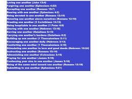 love joy peas anothering bible verses