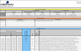 trade plan worksheet tutorial discovery trading group