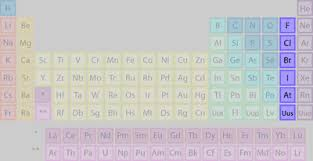 Halogen On Periodic Table Halogens List Of Elements And Properties