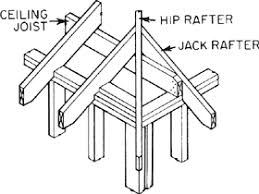 Hip Roof Design Calculator Jack Rafter Calculator Works With Different Pitches