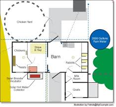 barn plans designs goat house plans design home design ideas