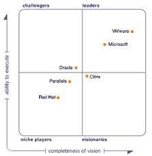 Citrix Netscaler Vpx Data Sheet   Citrix Systems SlideShare gratisexam com Citrix Examsoon  Y      v           by Wonda    q