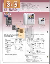 download free pdf for aiphone kb 3hrd intercoms other manual