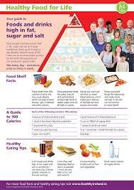 healthy eating guidelines ireland u0027s health service