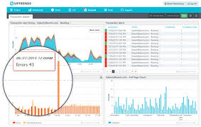 web application monitoring uptrends