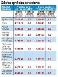 tabla de salarios en costa rica 2016 salario mínimo sube en 12 por ciento el nuevo diario