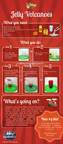 22 best fun with kids science experiments images on pinterest