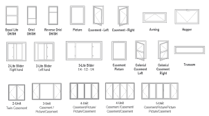 window styles detailed diagram and common terms viwinco windows