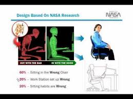 Desk Chair For Lower Back Pain Wonderful Office Chairs Good For Back Inspirational Best Office