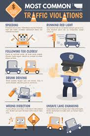 red light traffic violation traffic violation infographic stock vector illustration of illegal
