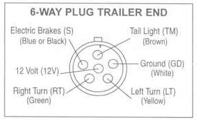 car wiring 6 way trailer end cargo wiring diagram 77