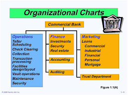 mba operation management 2013 02 05 class no 1 youtube