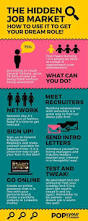 How To Create An Online Resume 427 Best Job Search Tips Images On Pinterest Career Advice Job