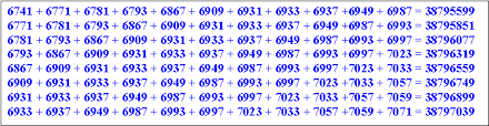 pattern with palindromic numbers more prime patterns