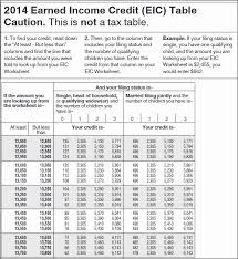 2017 earned income tax table earned income credit table 2018 awesome home