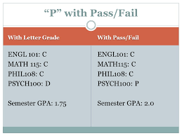 what you need to k now gpa academic standing informed