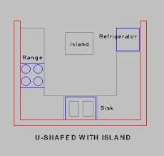 kitchen floor plans with island u shaped kitchens floor plans with islands island kitchen