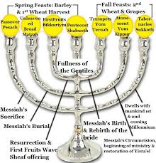seven feasts of the messiah portion inheritance december 25th birth of the antichrist