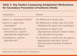 subacute management of ischemic stroke american family physician