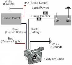 wiring diagram for trailer with electric brakes wiring diagrams