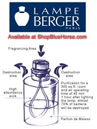le berger oil bed bath and beyond le berger catalytic burner how does it work le berger