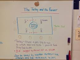thanksgiving physical education the turkey and the farmer