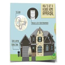 get a home plan com get a higher home appraisal useful tips reverse mortgages com