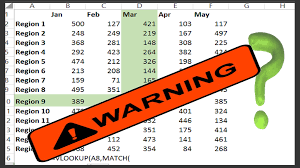 Practice Spreadsheets Spreadsheet Risk Warning Warning Spreadsheets In Use