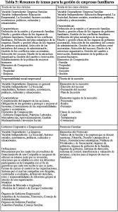directorio comercial de empresas y negocios en mxico modelo de gestión para las empresas familiares con perspectivas de