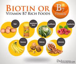 Hair Loss Vitamin Deficiency 5 Body Signs Of Nutritional Deficiencies Drjockers Com