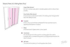 glass sliding door replacement parts of a door door anatomy glossary pella