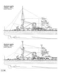 8 images of iowa battleship coloring pages ww2 battleship