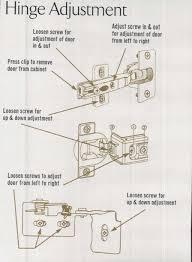 how do i adjust cabinet hinges cabinet hinge adjustment hinges for cabinets diy home