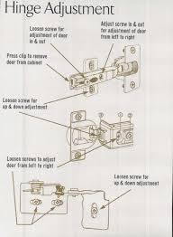 install ikea kitchen cabinet hinges cabinet hinge adjustment hinges for cabinets diy home