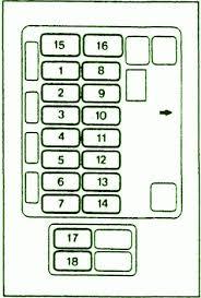 1999 2003 mitsubishi galant fuse box diagram u2013 circuit wiring diagrams