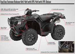 2017 honda rubicon 500 eps atv review specs trx500fm6 manual