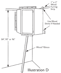 smart cabinetry installation guide