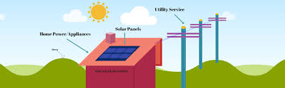 solar energy in mumbai suhail agha pulse linkedin