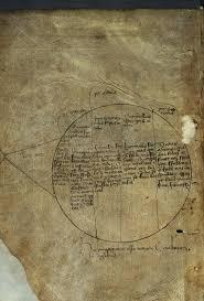 best 20 diagram of the eye ideas on pinterest gods eye black