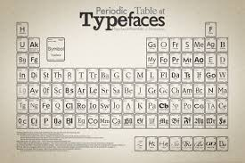 periodic table poster large 2 periodic tables for designers iso50 blog the blog of scott
