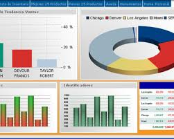 ebitus sweet excel camera tool easily add visuals to accounting