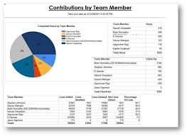 project status report template in excel best 25 project status report ideas on project