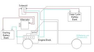 image result for rv battery isolator wiring diagram rv