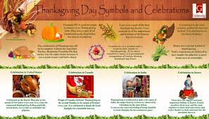 thanksgiving day symbols and celebrations visual ly