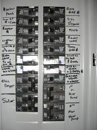electrical service panel building america solution center