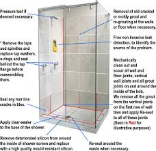 Leaking Shower Door How To Fix A Leaking Shower Re Seal Bathrooms