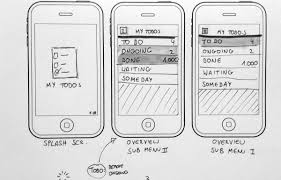 how to sketch for better mobile experiences u2013 smashing magazine